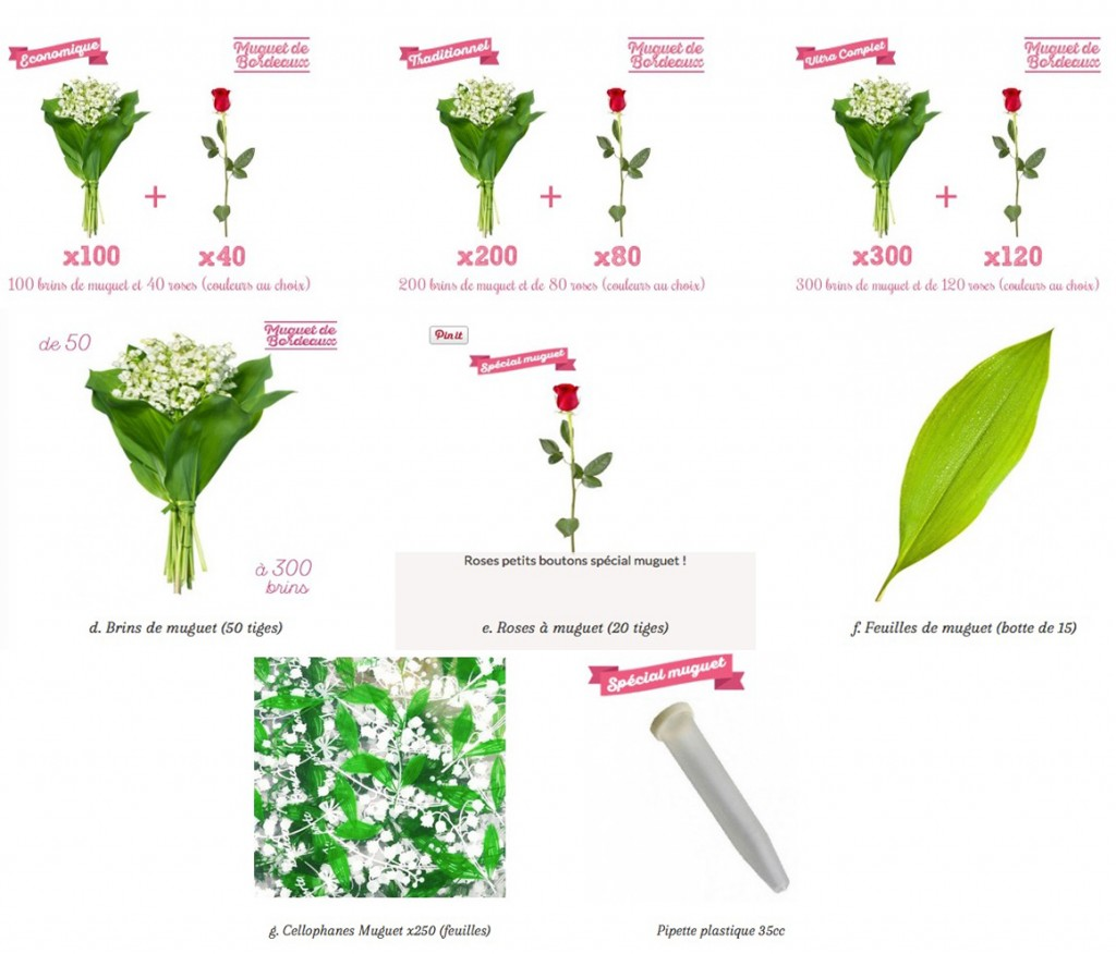 Article-site-muguet